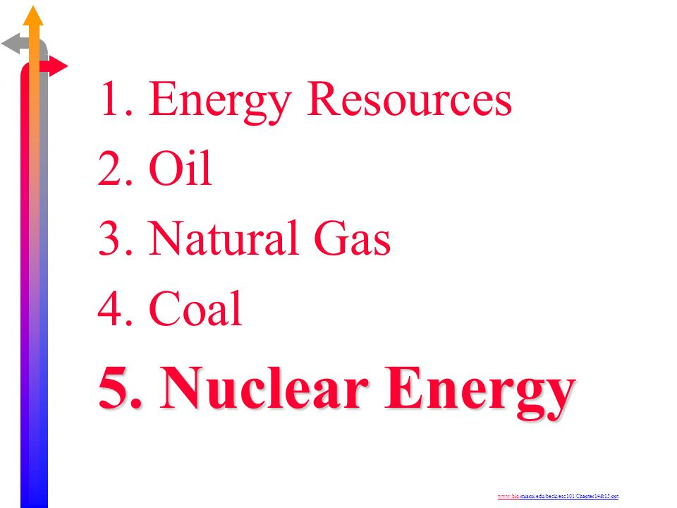 5. Nuclear Energy 1. Energy Resources 2. Oil 3. Natural Gas 4. Coal