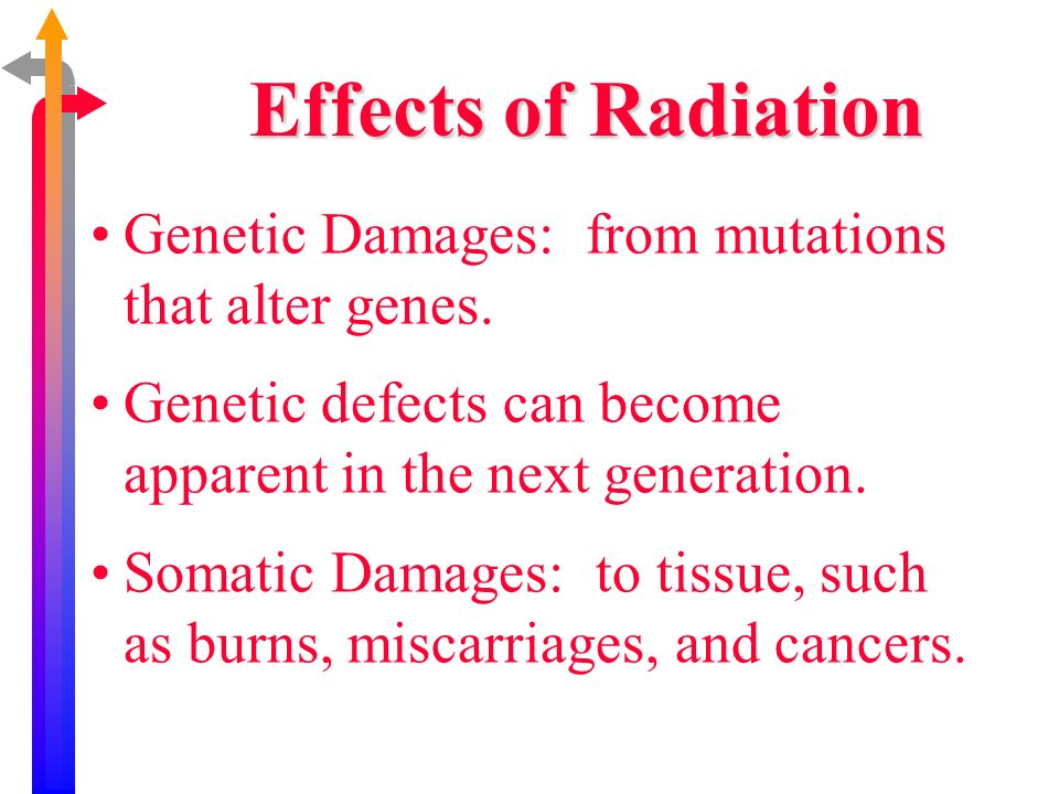 Effects of Radiation Genetic Damages: from mutations that alter genes.