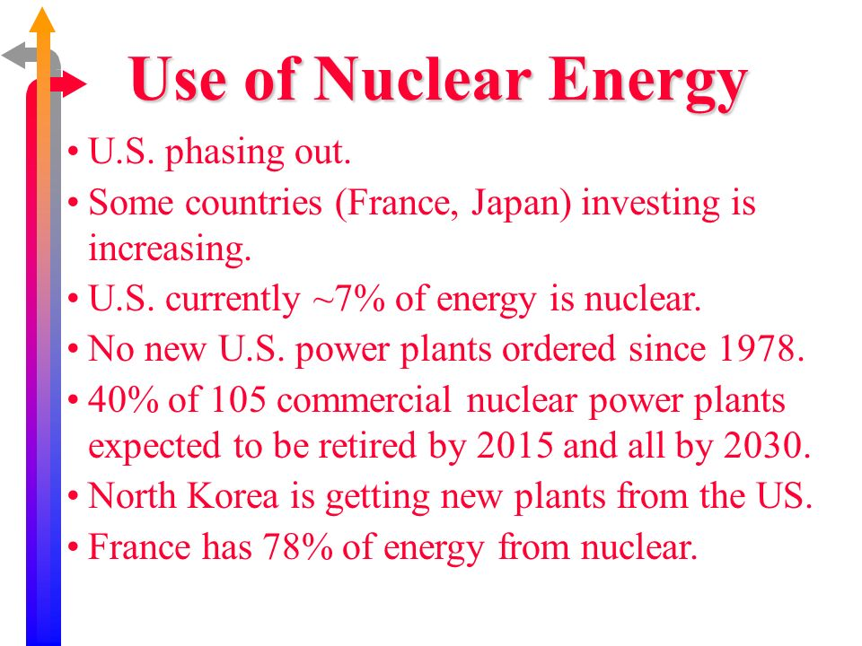 Use of Nuclear Energy U.S. phasing out.