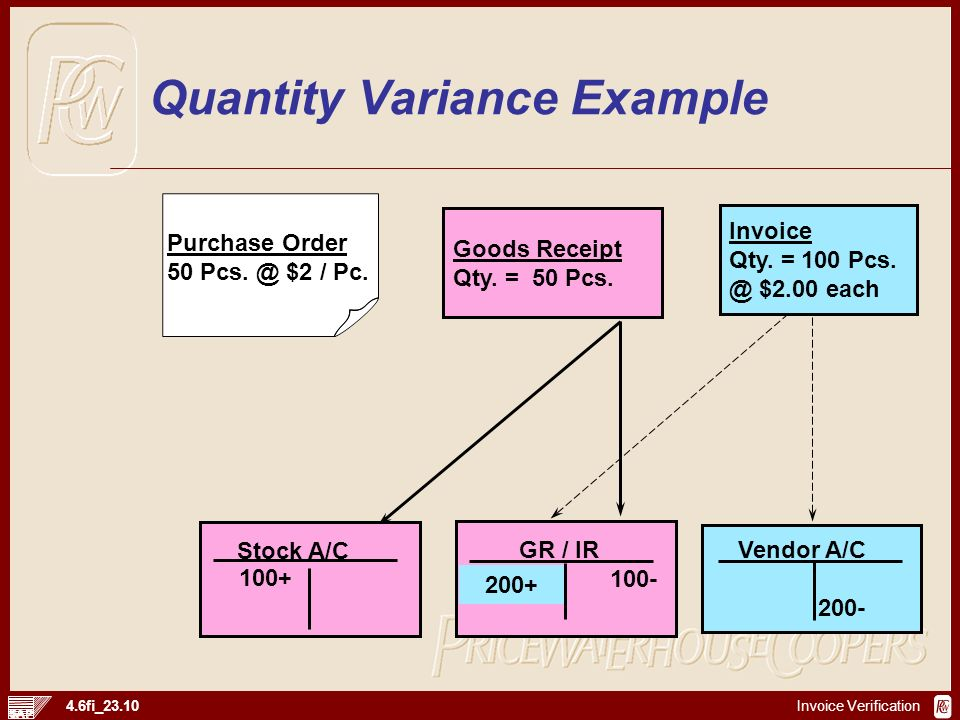 Quantity Variance Example