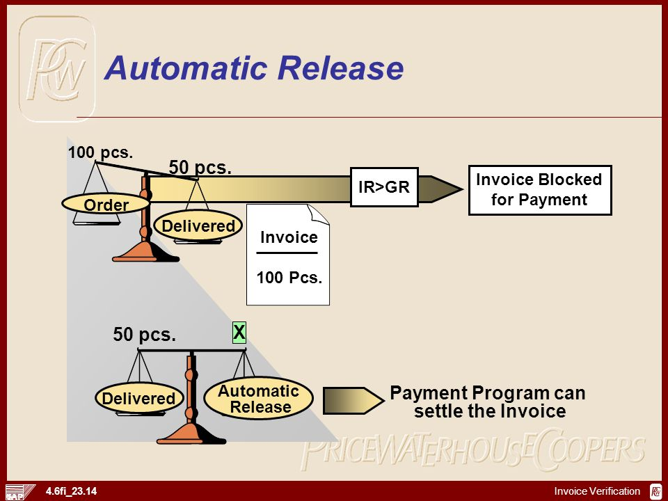 Payment Program can settle the Invoice