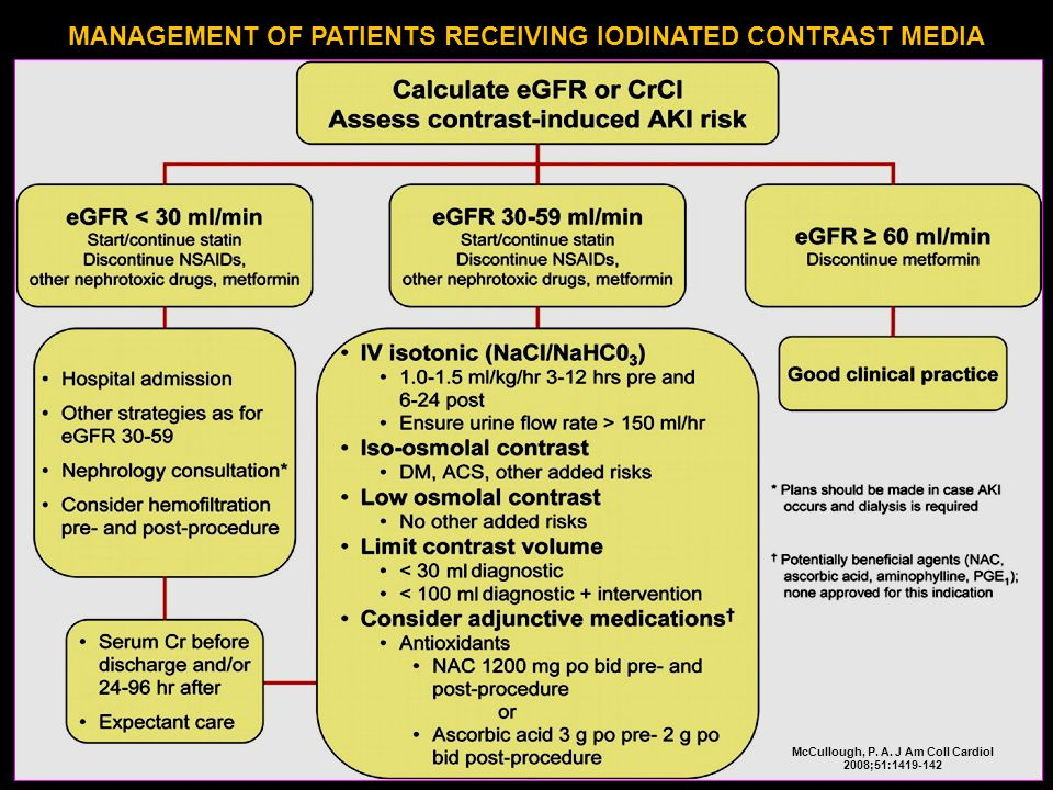 MANAGEMENT OF PATIENTS RECEIVING IODINATED CONTRAST MEDIA