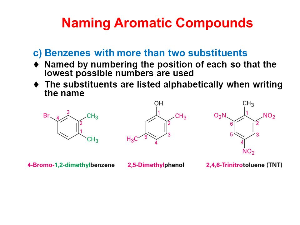 Naming Aromatic Compounds