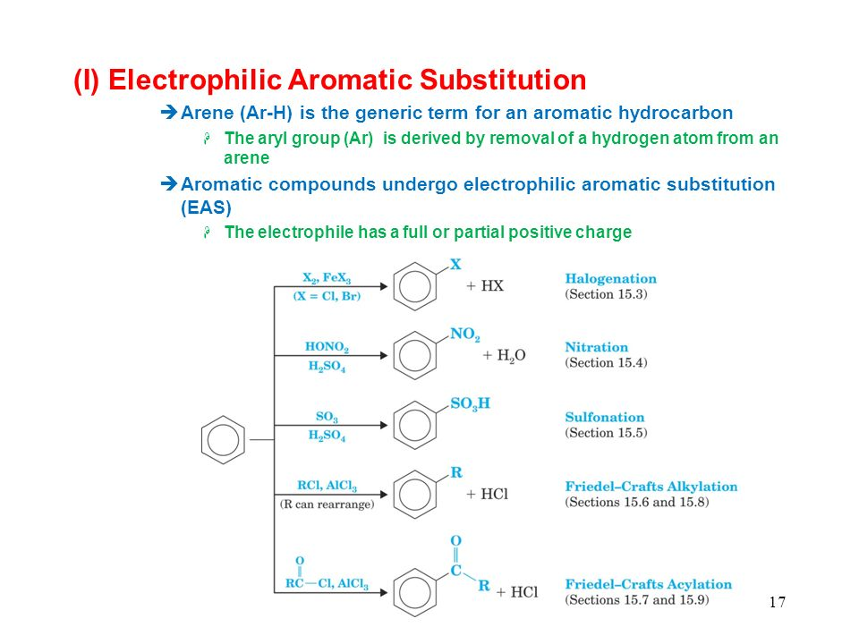 (I) Electrophilic Aromatic Substitution