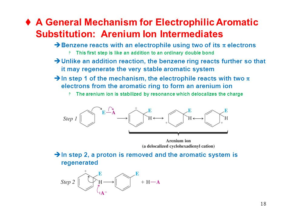 A General Mechanism for Electrophilic Aromatic Substitution: Arenium Ion Intermediates