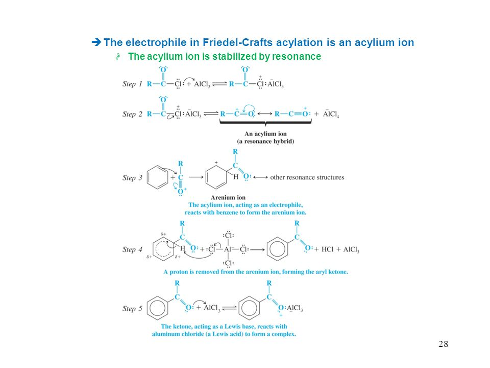 The electrophile in Friedel-Crafts acylation is an acylium ion