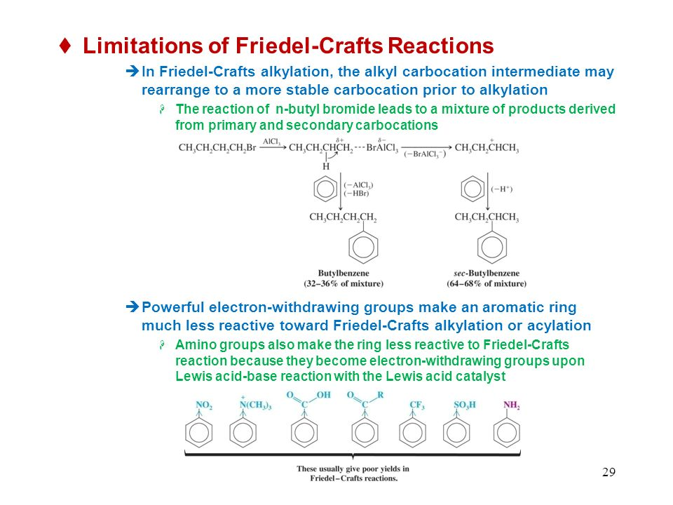 Limitations of Friedel-Crafts Reactions