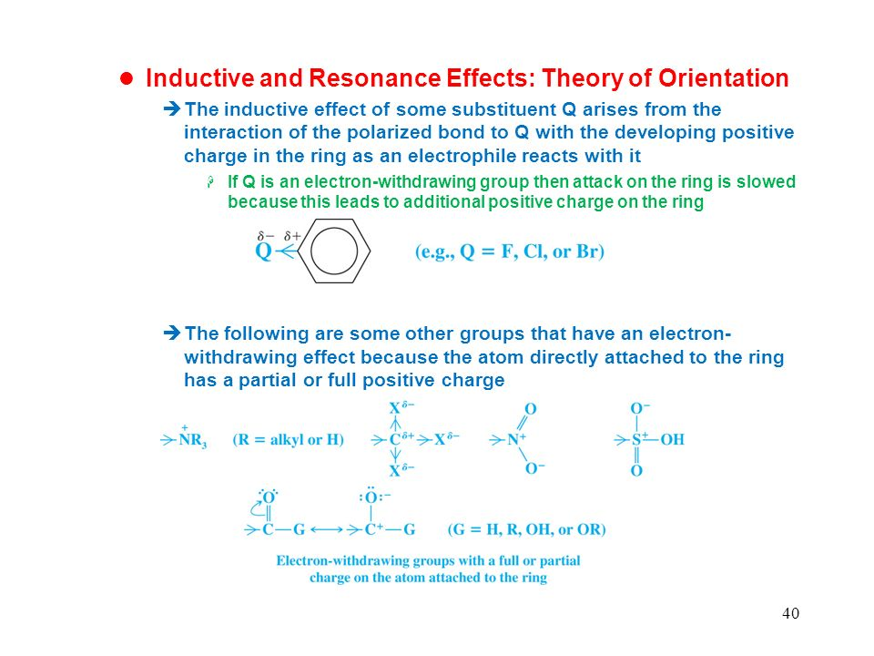 Inductive and Resonance Effects: Theory of Orientation