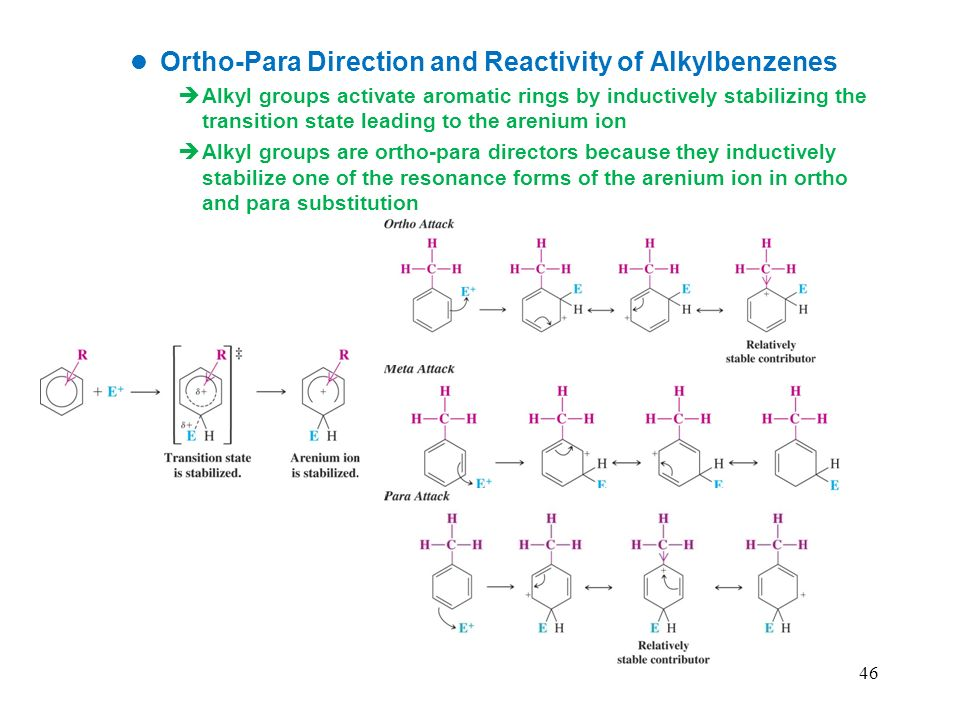 Ortho-Para Direction and Reactivity of Alkylbenzenes