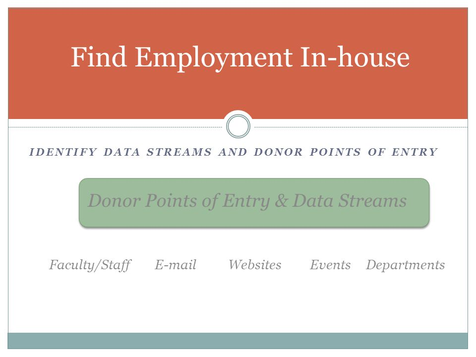 Find Employment In-house