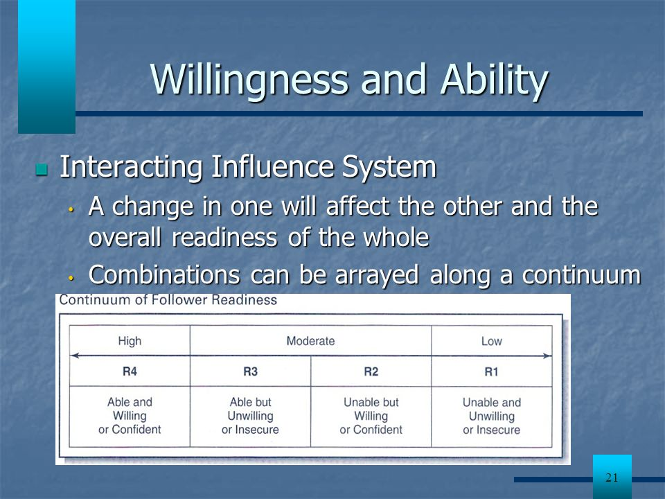 Willingness and Ability