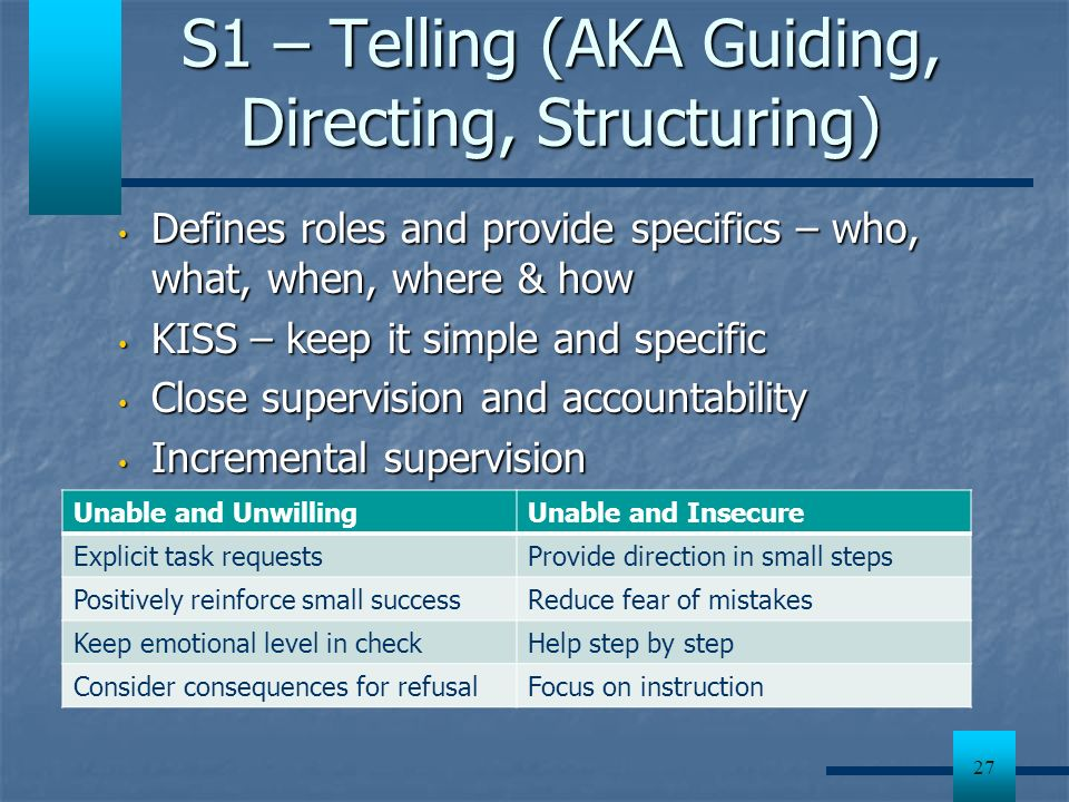 S1 – Telling (AKA Guiding, Directing, Structuring)