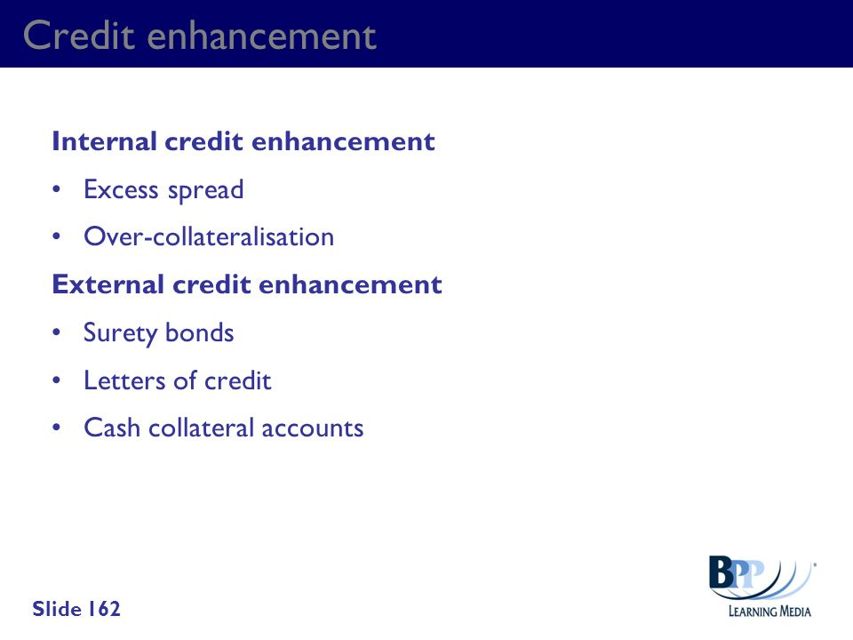 Credit enhancement Internal credit enhancement Excess spread