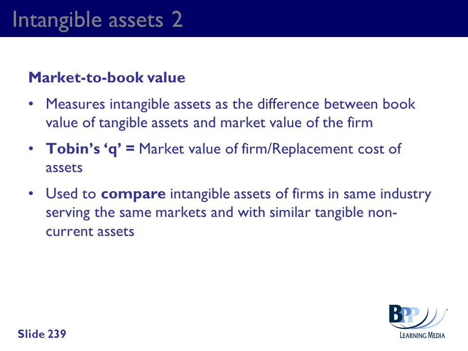 Intangible assets 2 Market-to-book value