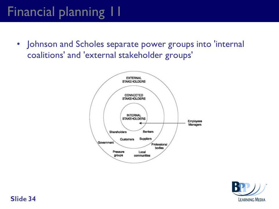 Financial planning 11 Johnson and Scholes separate power groups into internal coalitions and external stakeholder groups