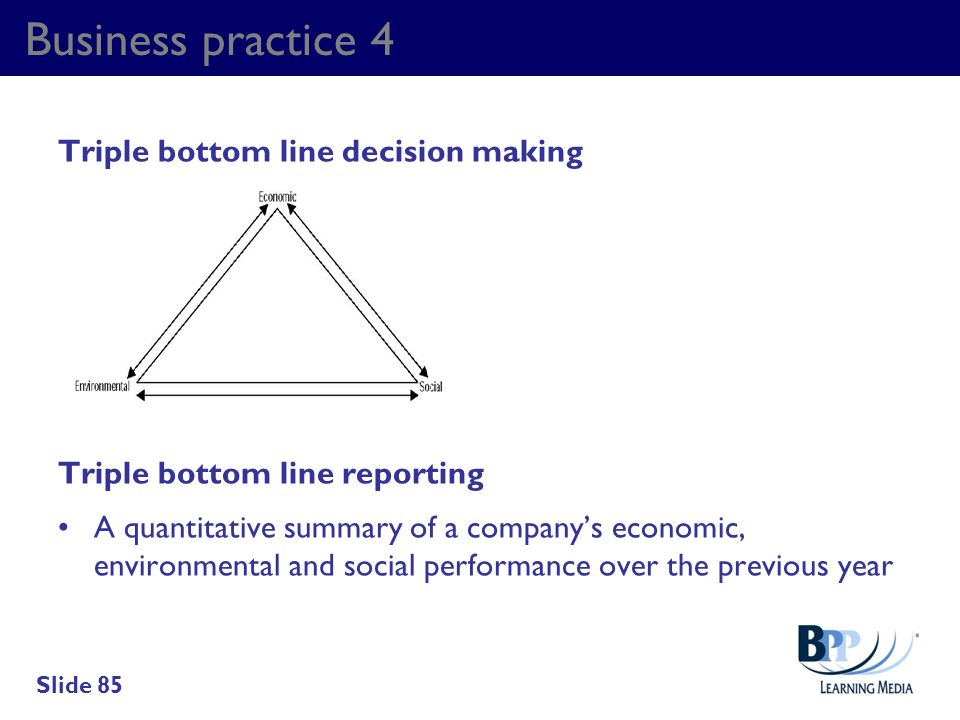 Business practice 4 Triple bottom line decision making