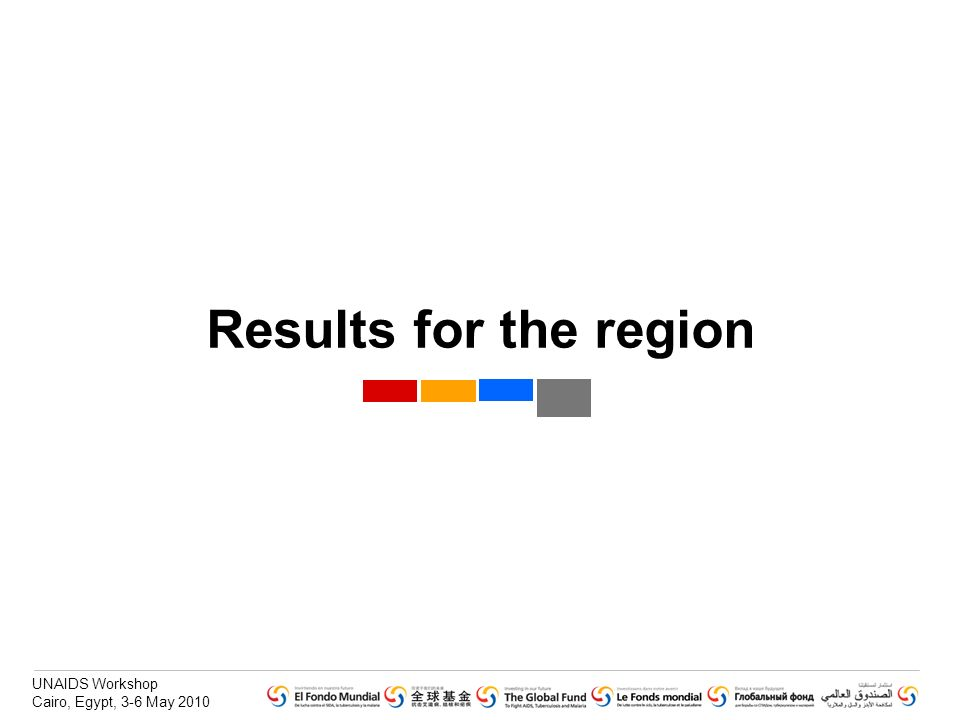 Results for the region