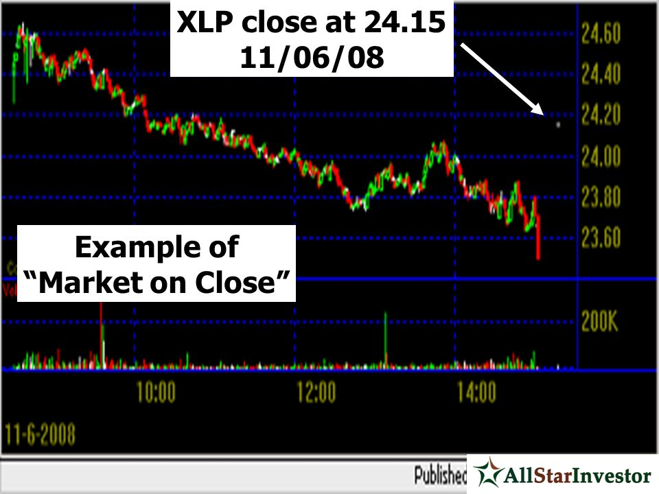 XLP close at /06/08 Example of Market on Close