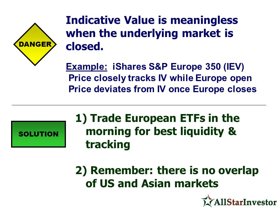 Indicative Value is meaningless when the underlying market is closed.
