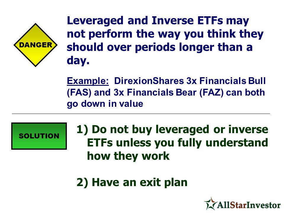 Leveraged and Inverse ETFs may not perform the way you think they should over periods longer than a day.