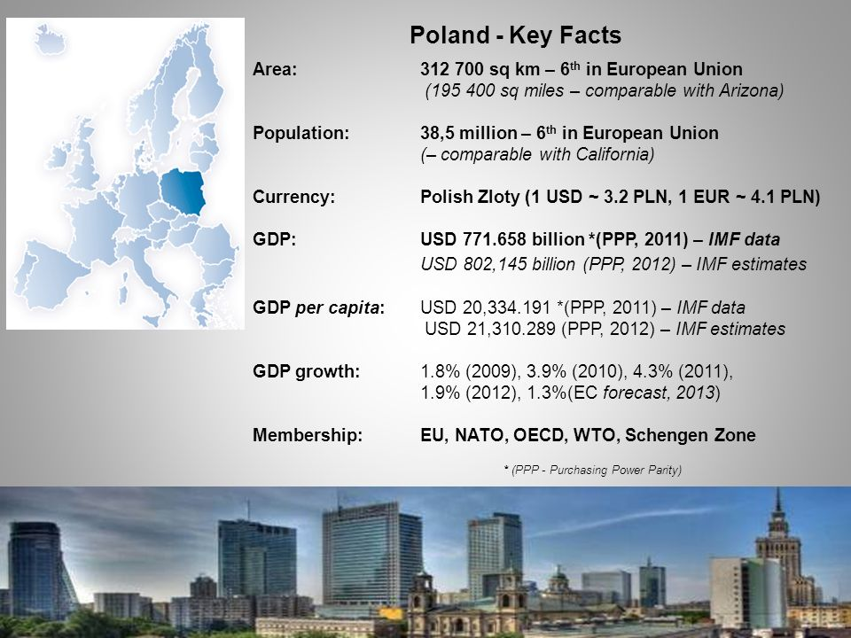 Poland - Key Facts USD 802,145 billion (PPP, 2012) – IMF estimates