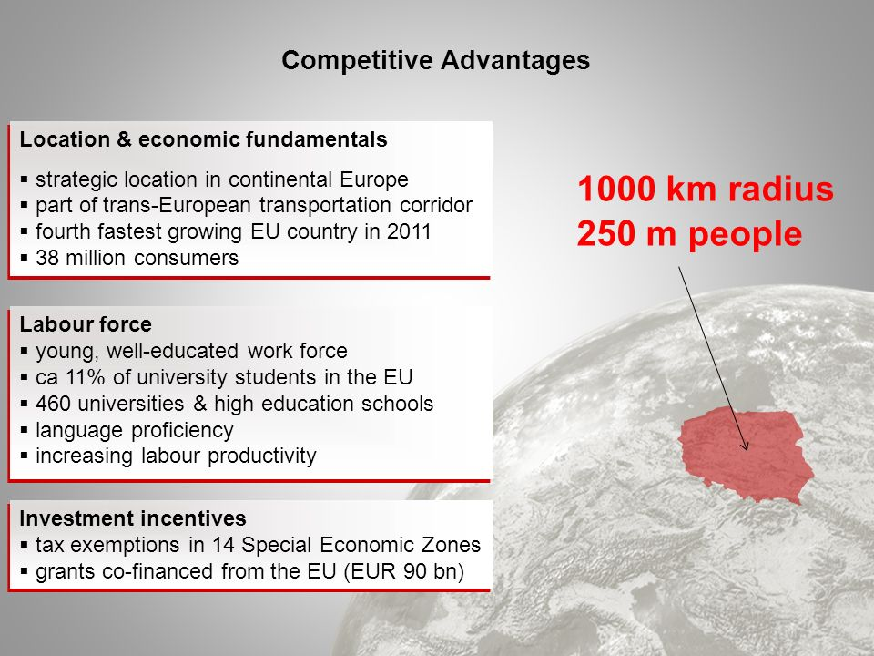 1000 km radius 250 m people Competitive Advantages 2000 km radius