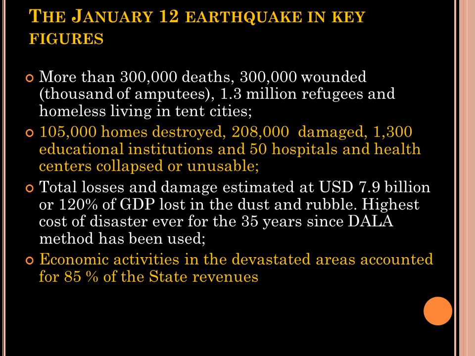 The January 12 earthquake in key figures