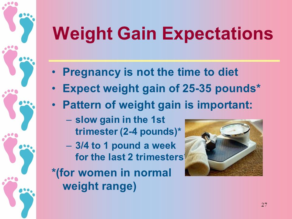 Weight Gain Expectations