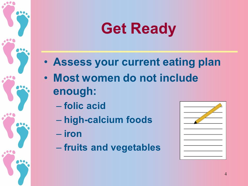 Get Ready Assess your current eating plan