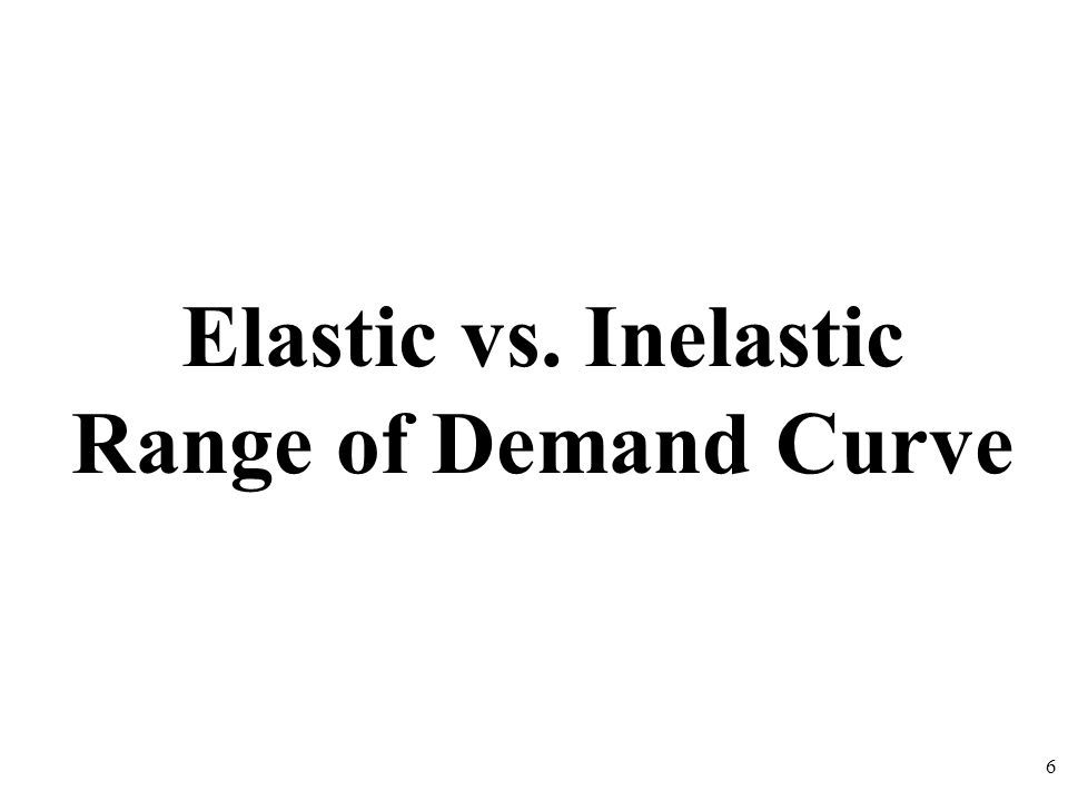 Elastic vs. Inelastic Range of Demand Curve