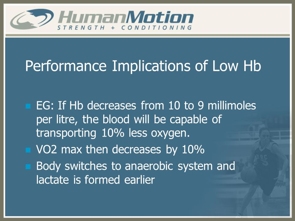Performance Implications of Low Hb