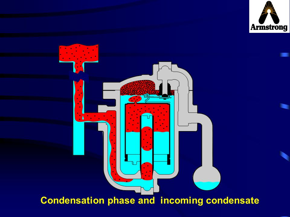 Condensation phase and incoming condensate