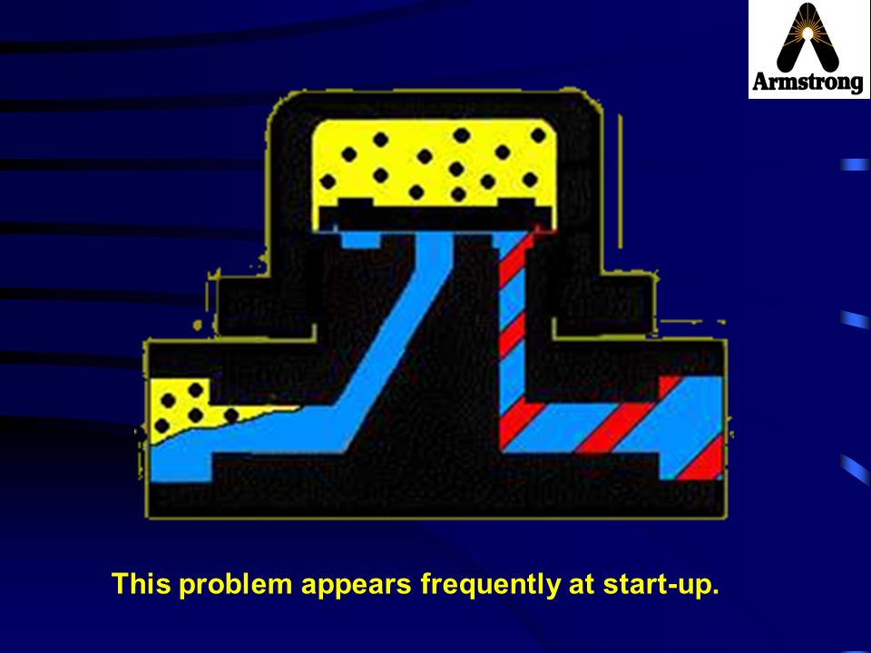 This problem appears frequently at start-up.
