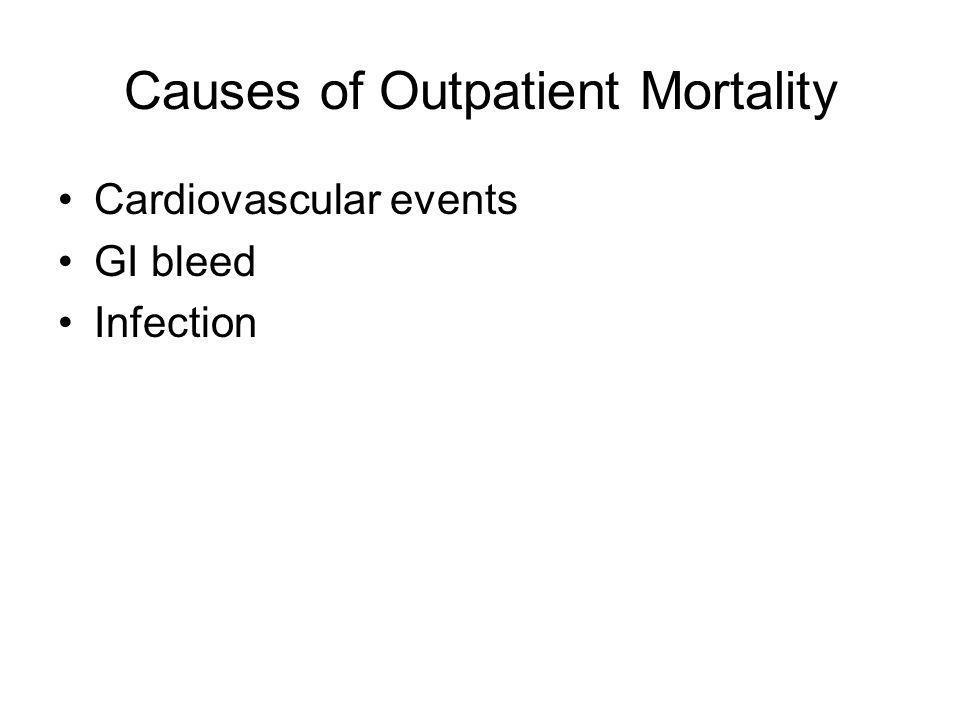 Causes of Outpatient Mortality