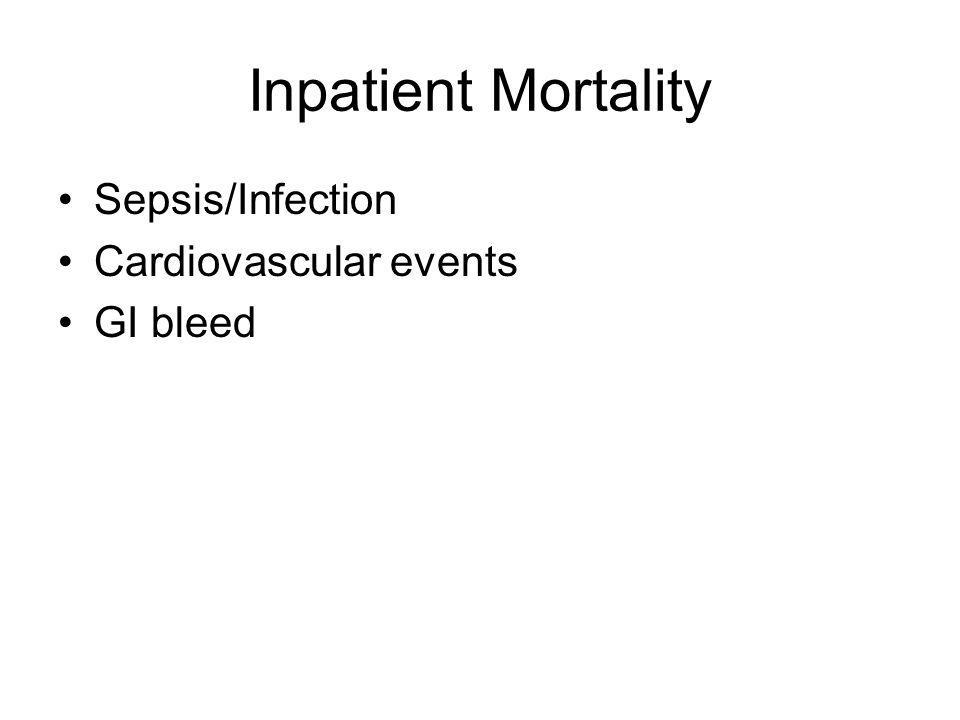 Inpatient Mortality Sepsis/Infection Cardiovascular events GI bleed