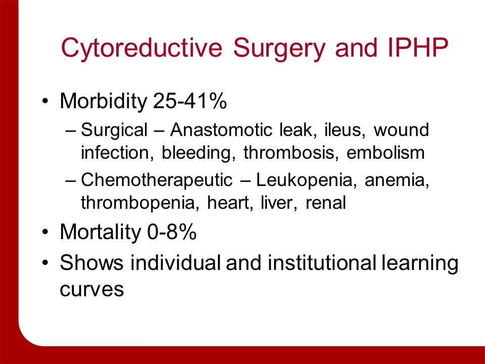 Cytoreductive Surgery and IPHP
