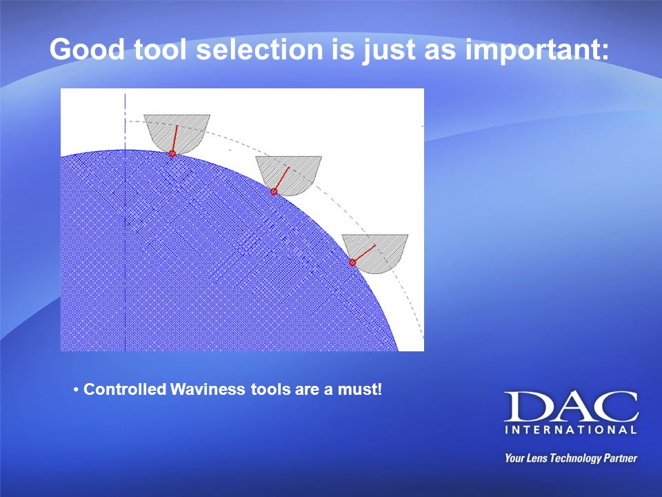 Good tool selection is just as important: