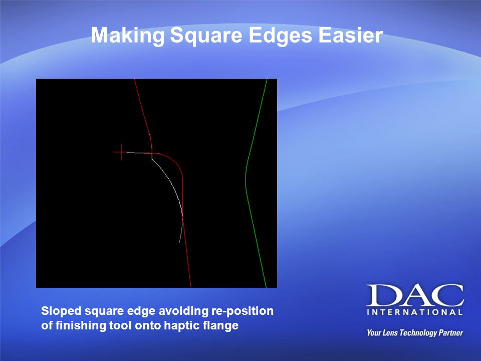 Making Square Edges Easier