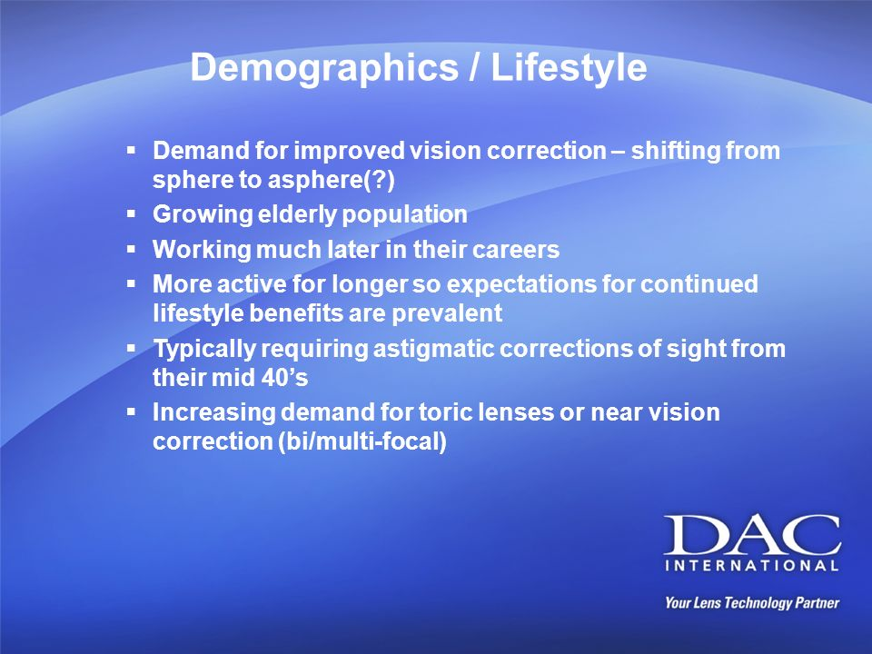 Demographics / Lifestyle