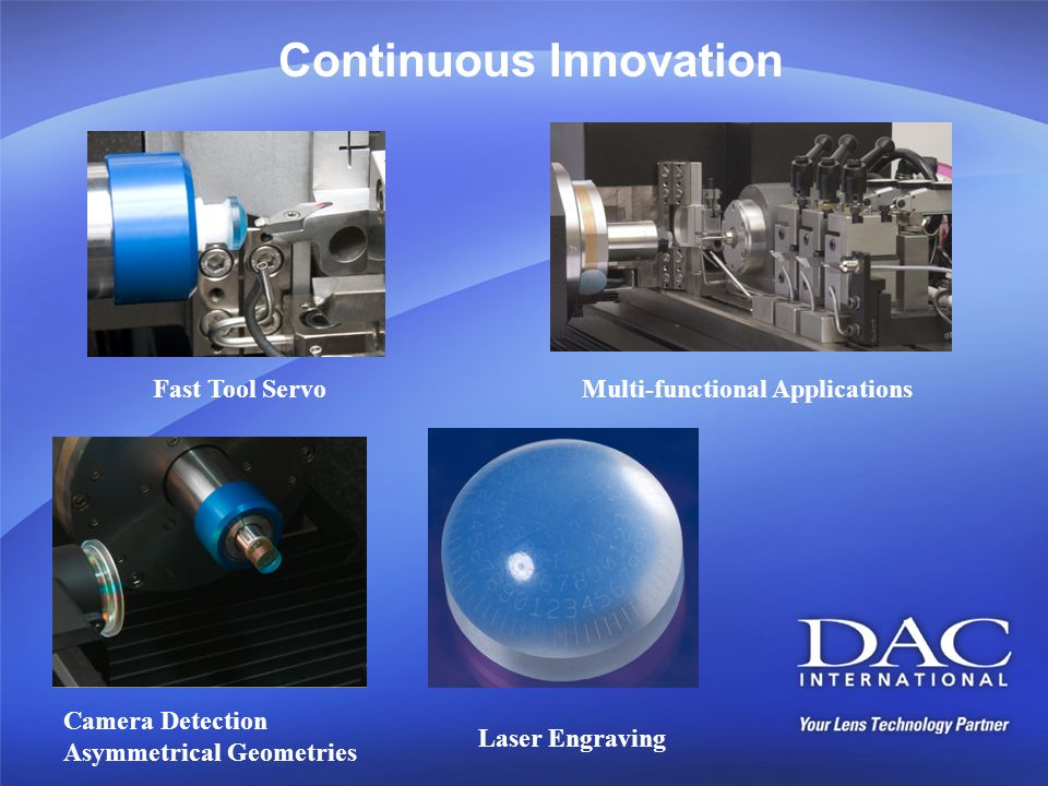 Continuous Innovation Multi-functional Applications
