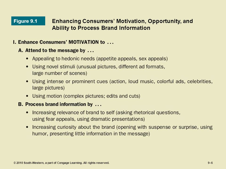Figure 9.1 Enhancing Consumers' Motivation, Opportunity, and Ability to Process Brand Information.