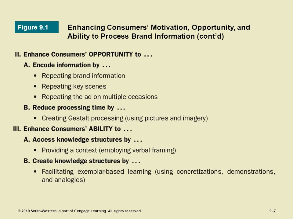 Figure 9.1 Enhancing Consumers' Motivation, Opportunity, and Ability to Process Brand Information (cont'd)