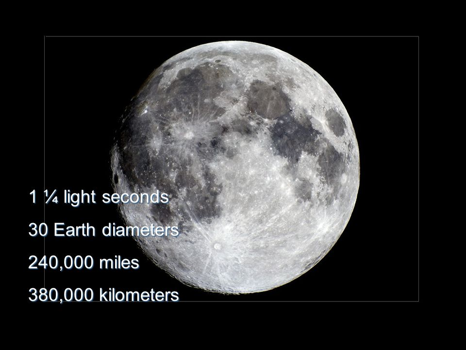 Moon 1 ¼ light seconds 30 Earth diameters 240,000 miles