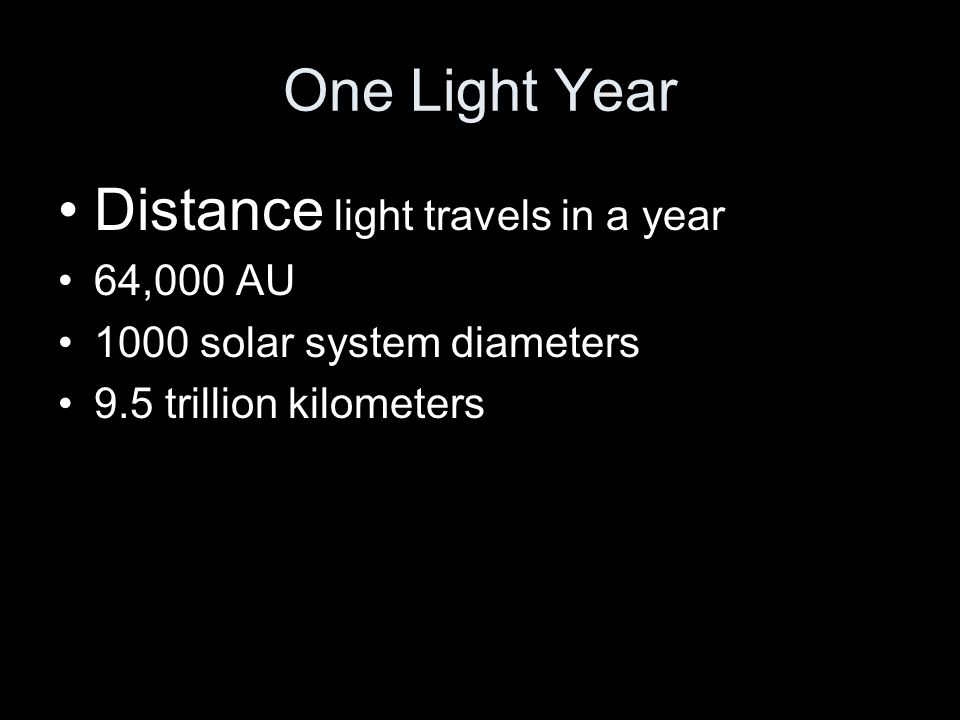 Distance light travels in a year