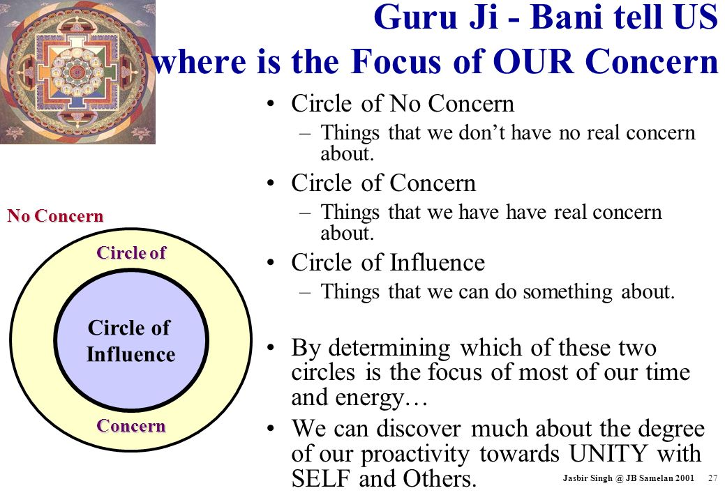 Guru Ji - Bani tell US where is the Focus of OUR Concern
