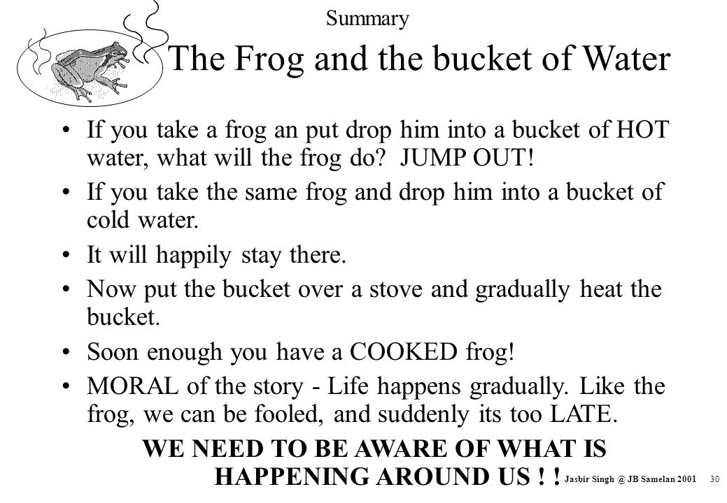 The Frog and the bucket of Water