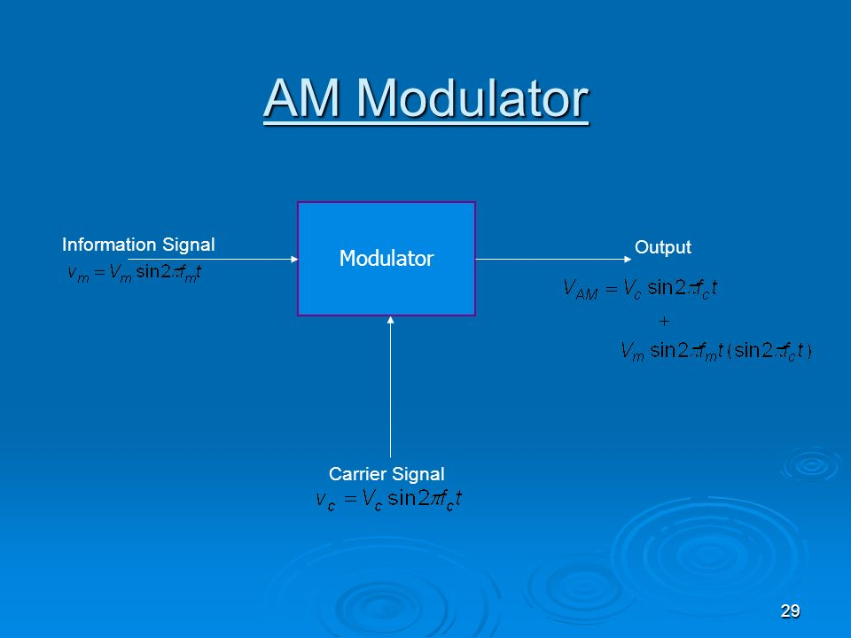AM Modulator Modulator Information Signal Output Carrier Signal