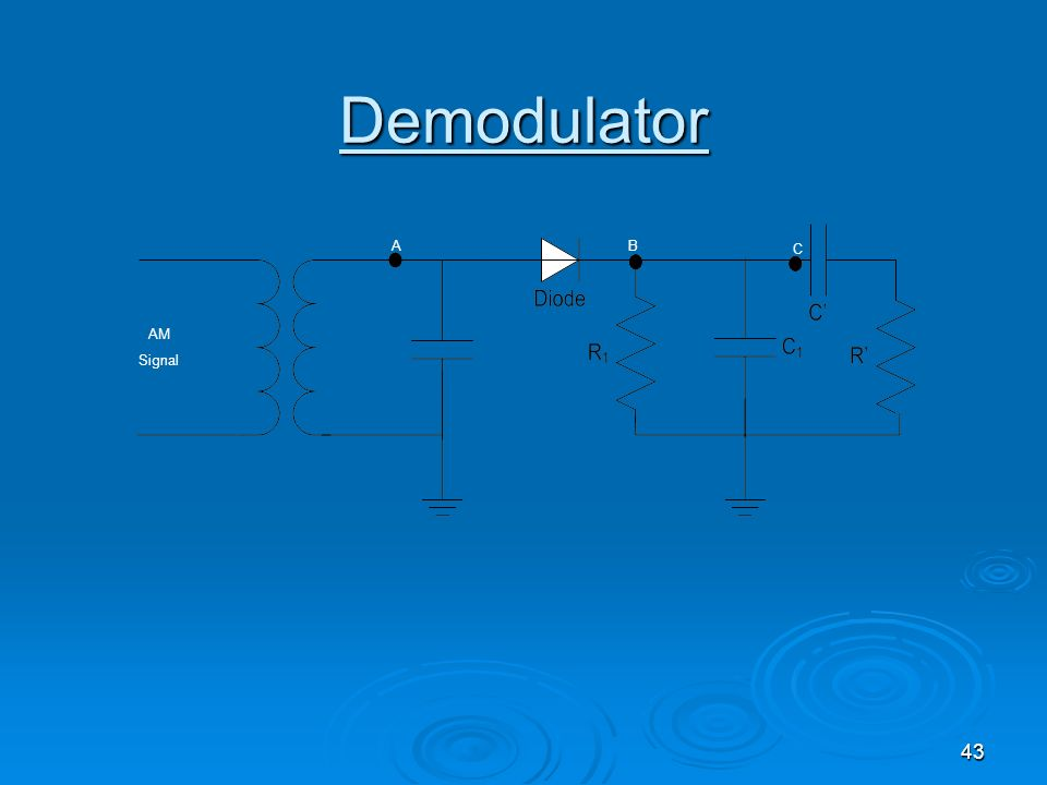 Demodulator AM Signal A B C