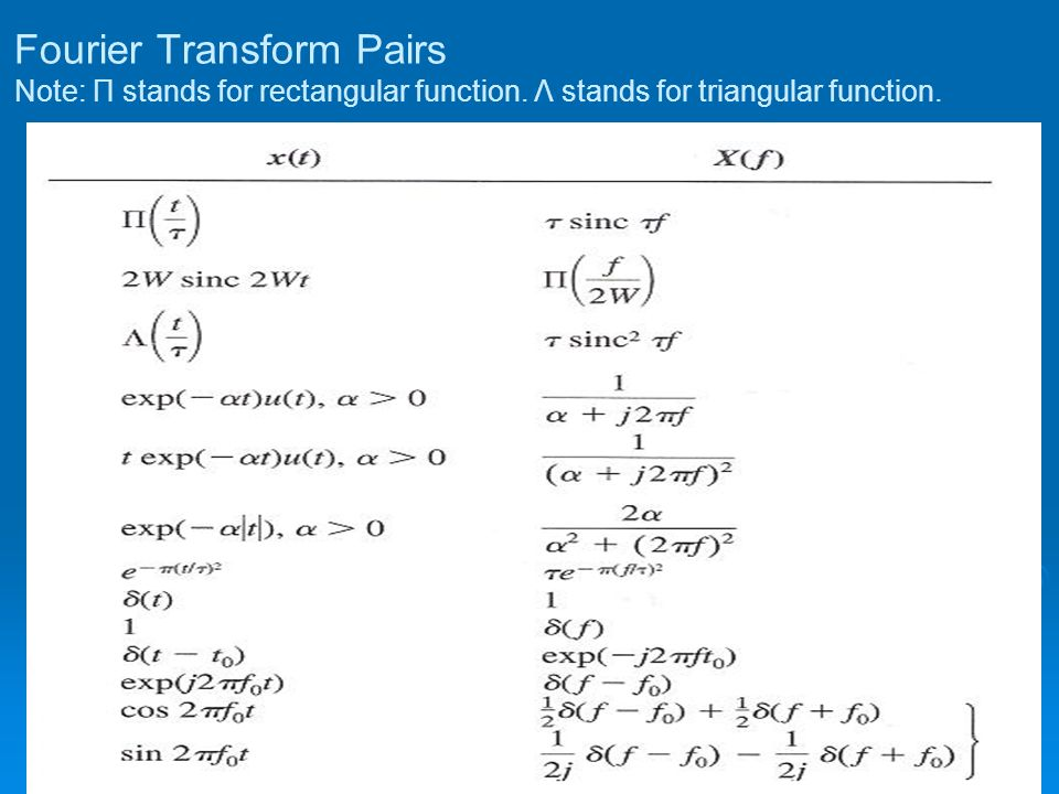 Fourier Transform Pairs Note: Π stands for rectangular function