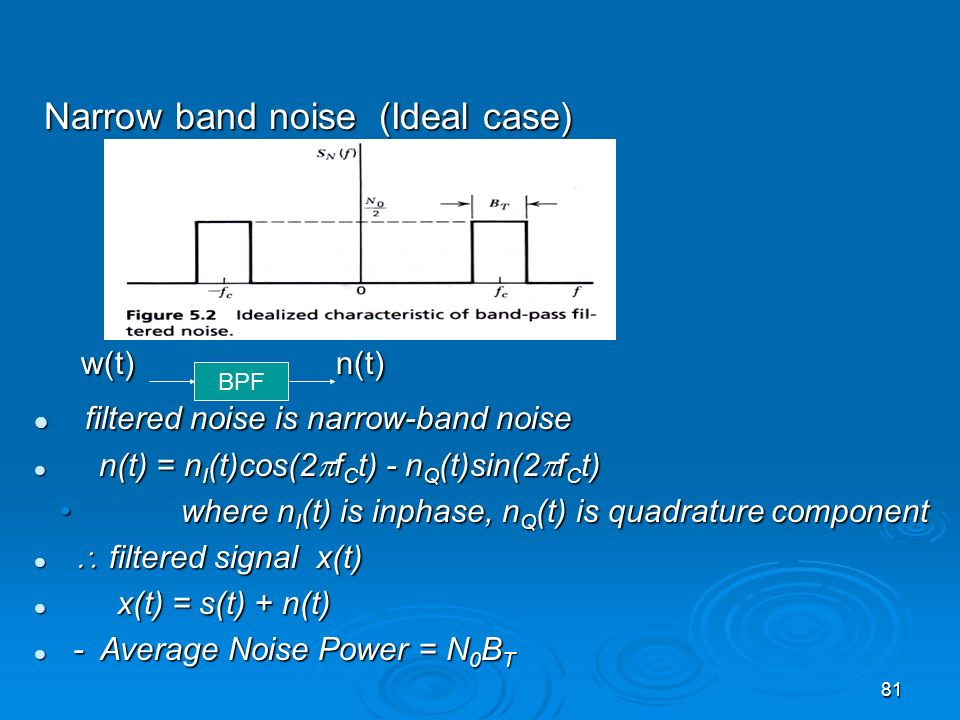 w(t) n(t) Narrow band noise (Ideal case)